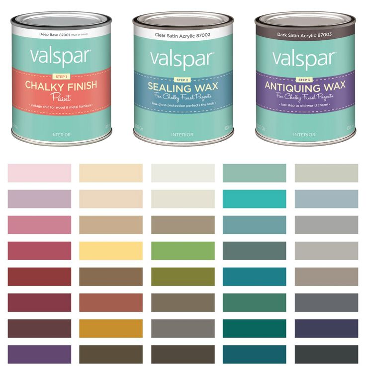 New Chalky Finish Paint - Short & Paulk Building Supply