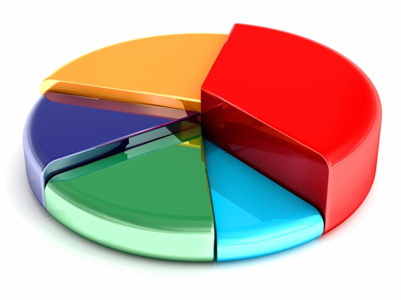 Colorful pie chart