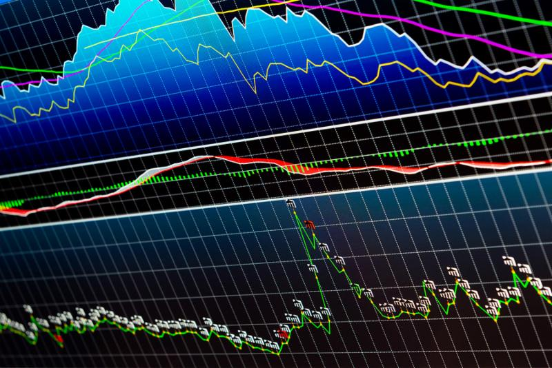 Complex financial chart of a financial instrument shown on a computer monitor, with several technical indicators