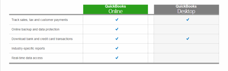 Resolve to Look Into QuickBooks Online This Year – JAMES