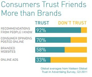 Referral-Marketing-friends