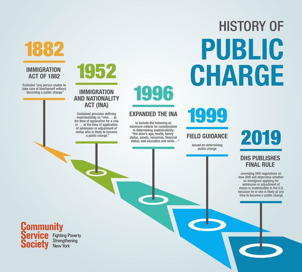 history-public-charge.jpg