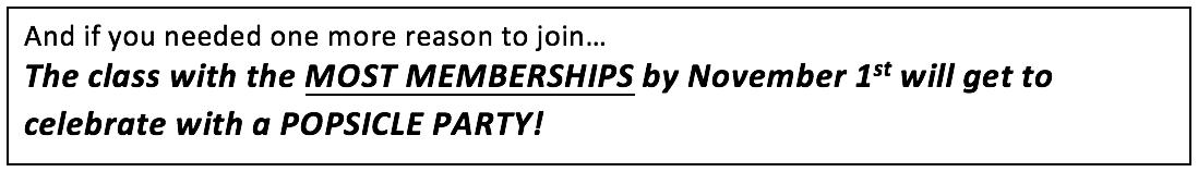 most membership