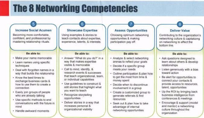 8 Networking Competencies