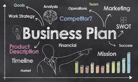 how do you develop a business plan
