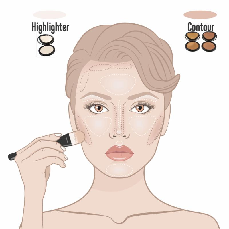 highlight and contour chart