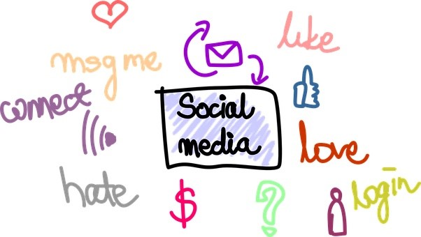 social media and family relationships Should long-distance couples use social media sites to gauge the health of their relationship studies show it's all about how you use the medium.
