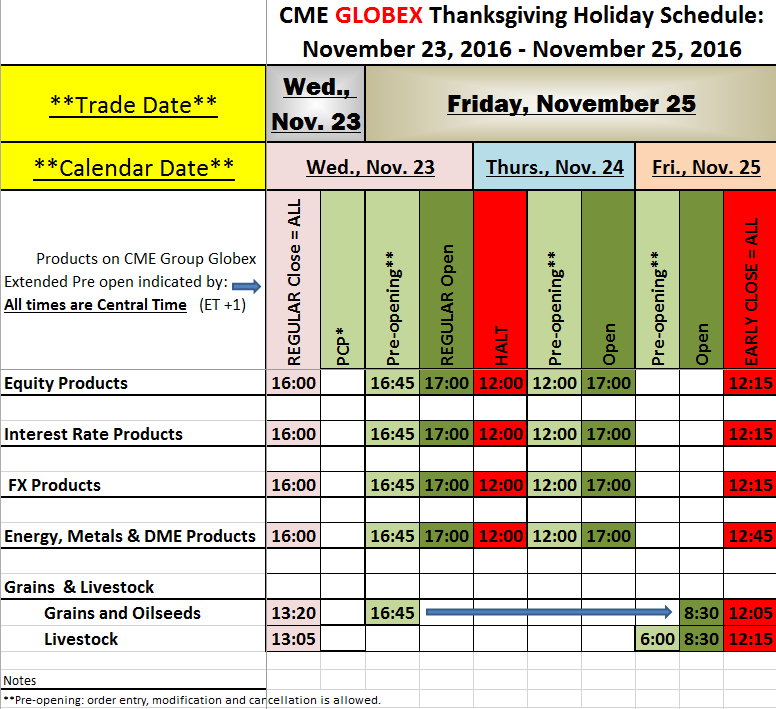 Thanksgiving Holiday Trading Schedule