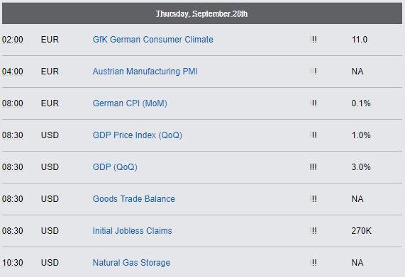 Economic Report - Thursday September 28th