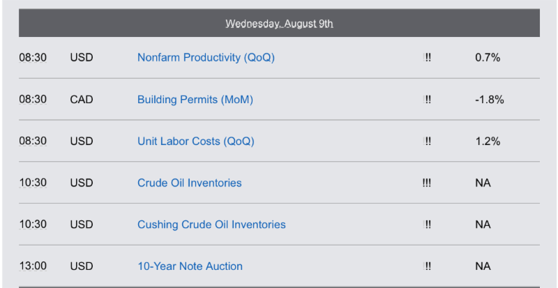 Economic Reports Wednesday, August 9th