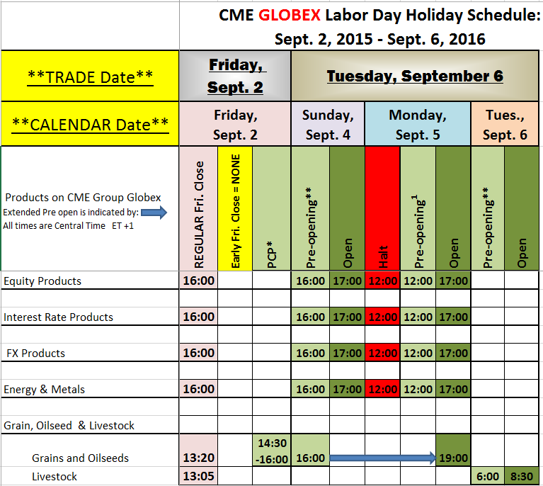 CME GLOBEX Labor Day Holiday Schedule