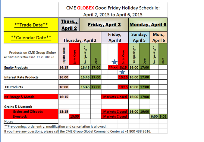 CME Globex Good Friday Holiday Schedule
