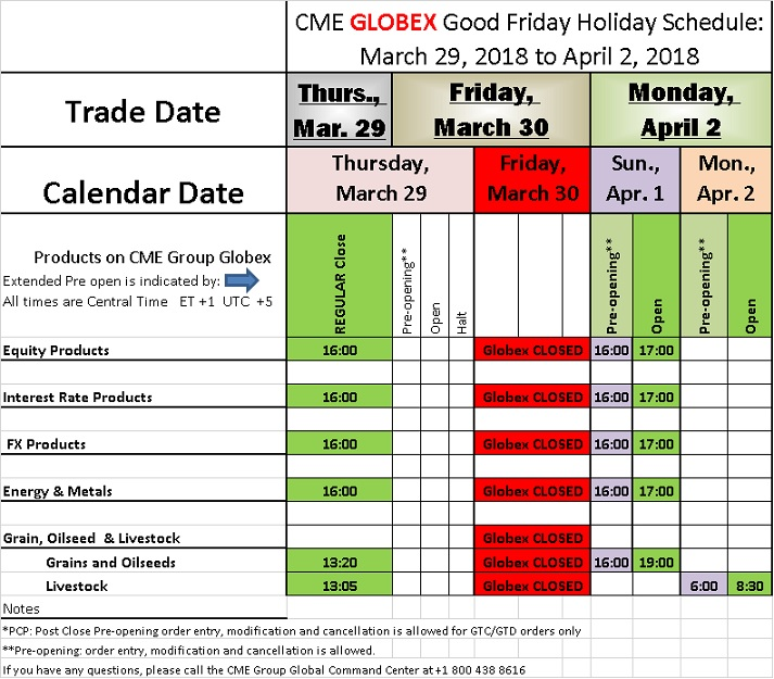 Good Friday Trading Hours