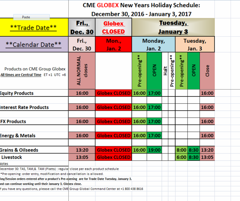 CME Globex New Year Holiday Schedule