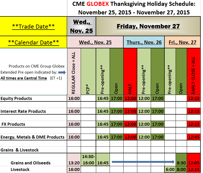 CMEGlobex Thanksgiving Holiday Schedule