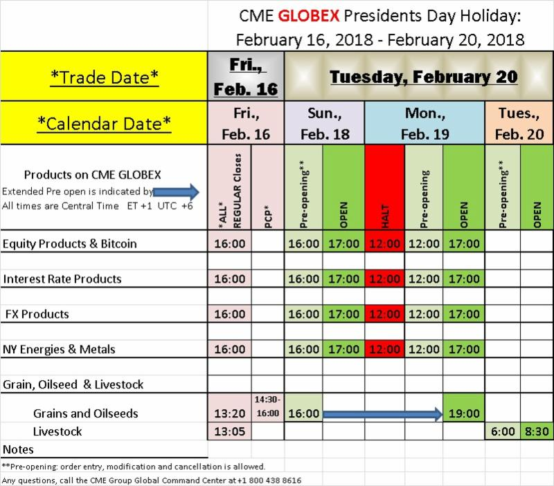 Presidents Day Trading Schedule