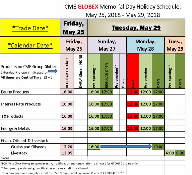 Memorial Day 2018 Holiday Schedule for CME / Globex and ICE Exchanges