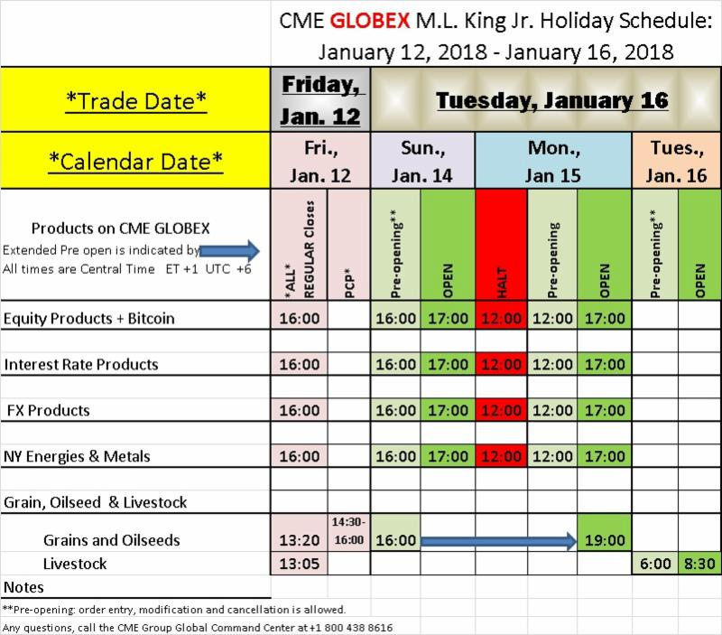 Martin Luther King 2018 Holiday Schedule for CME / Globex and ICE Exchanges