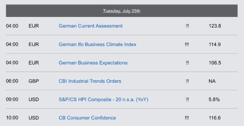 Economic Reports August, July 25th
