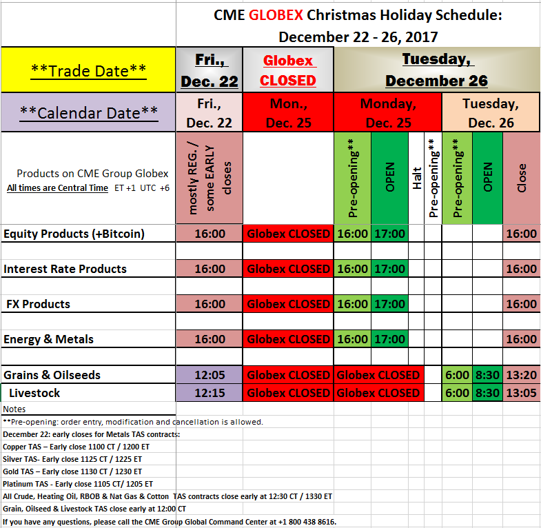 Christmas Holiday Trading Schedule