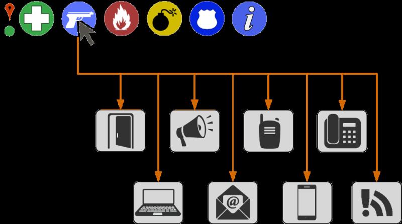 AS Process
