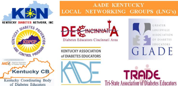 Louisville networking groups