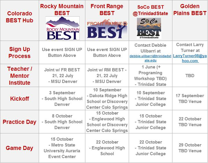 Colorado Hub Events
