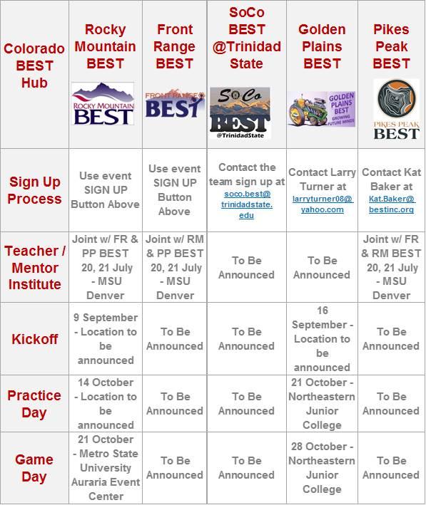 Event Schedules