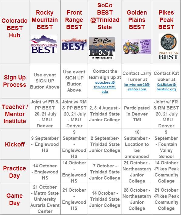 2017 Colorado Hub Schedule