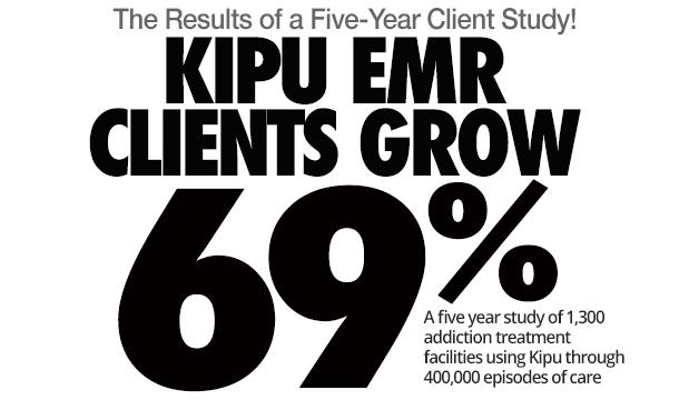 Kipu's Brand