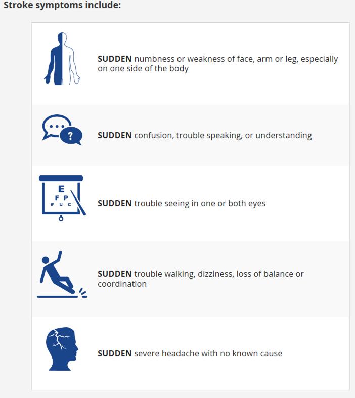 Understand stroke symptoms