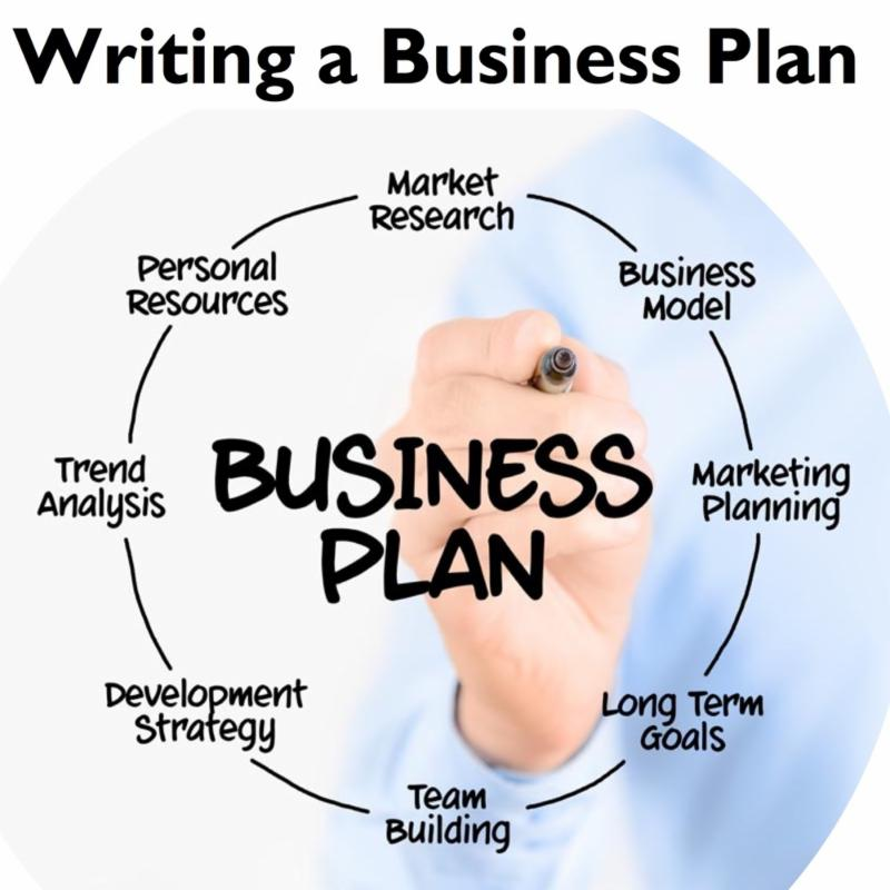 Writing A Business Plan In Bc  Where Can I Buy An Essay Online How To Write A Business Plan