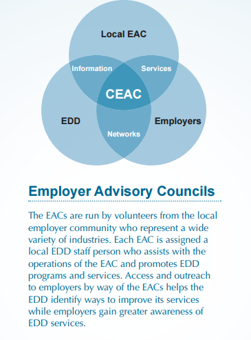 California Employer Advisory Council