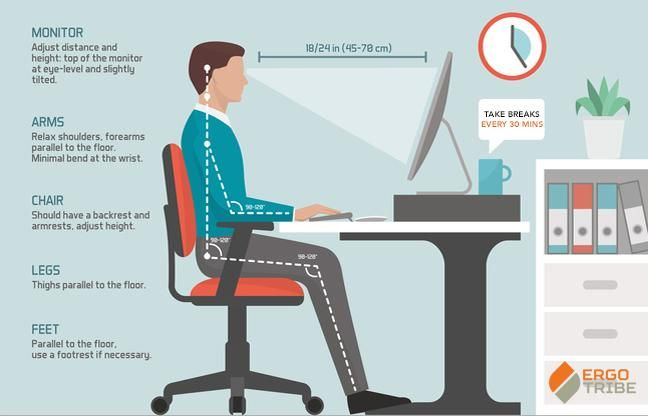 How to properly sit at desk image