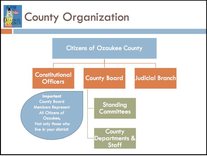What does a County Board Supervisor do and why should you care?