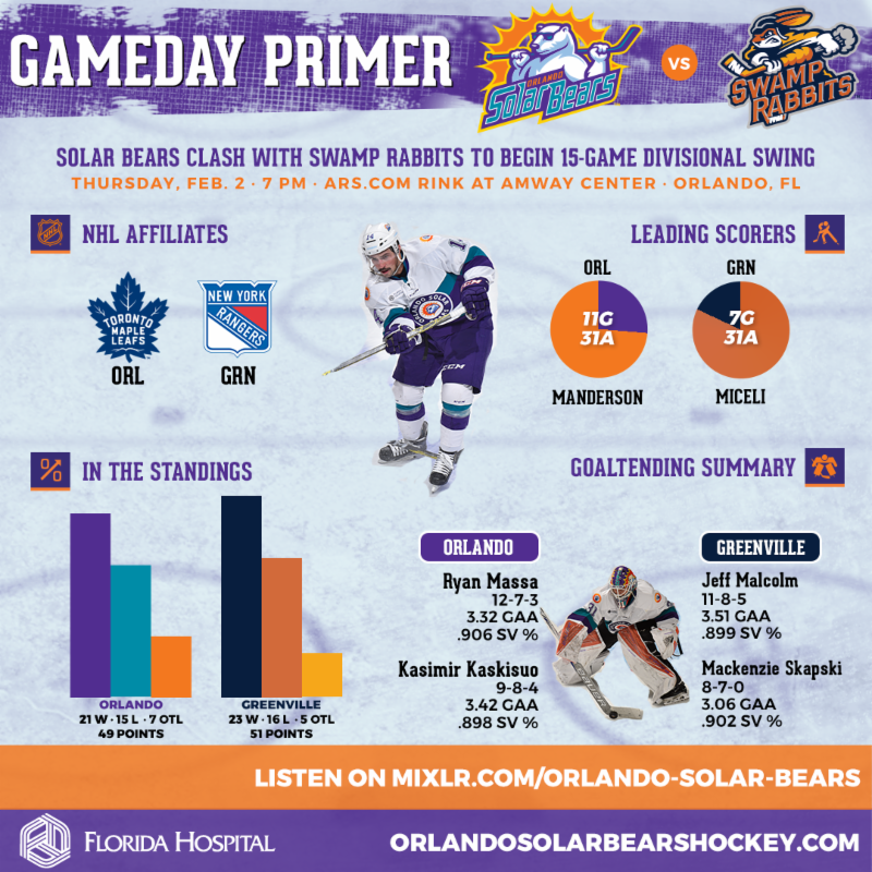 The Orlando Solar Bears host the Greenville Swamp Rabbits on Thursday, Feb. 2 at 7 p.m. at the ARS.com Rink at Amway Center.