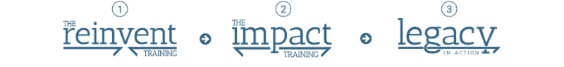 The Full-Immersion Training Package