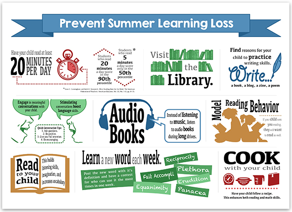 Image result for keep learning over the summer