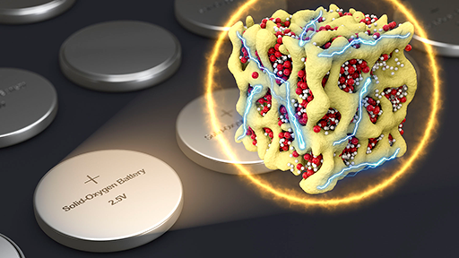 In a new concept for battery cathodes_ nanometer-scale particles made of lithium and oxygen compounds _depicted in red and white_ are embedded in a sponge-like lattice _yellow_ of cobalt oxide_ which keeps them stable.