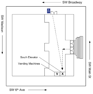 SCORE Map