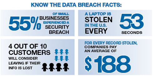 Data Breach Info