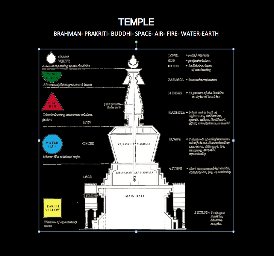 TEMPLE IMAGE.png