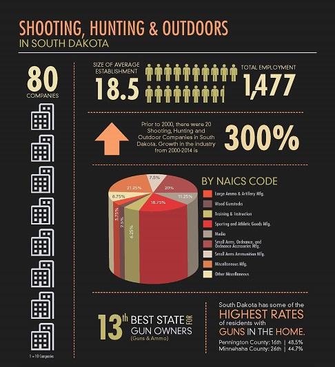 SHOT'15 Infographic