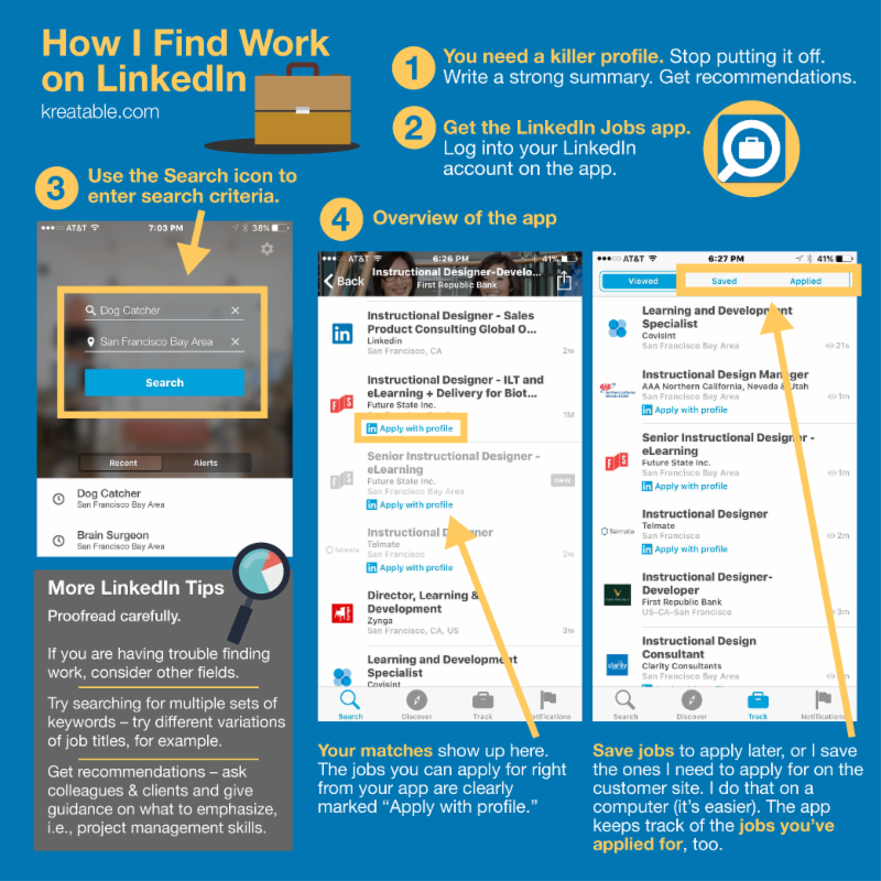Infographic showing the LinkedIn App