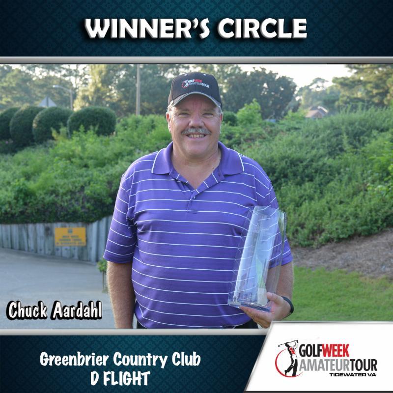 Tidewater Amateur Golf Tour