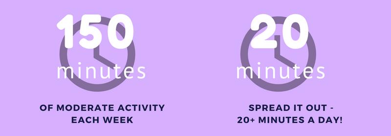 Hint_ 150 minutes_week