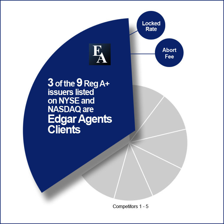 How does ipo tradin work in nasdaq
