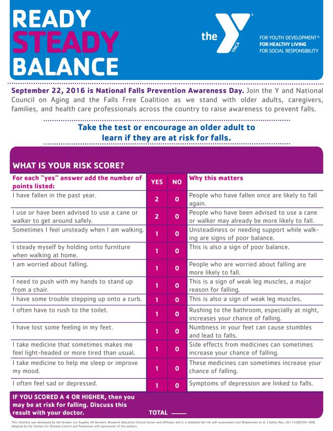 Falls Prevention Risk Assessment Test