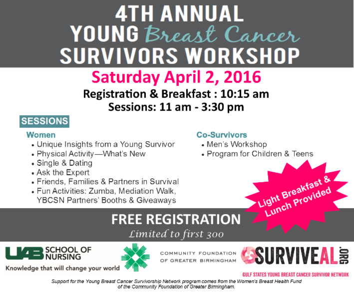 dating cancer survivorship