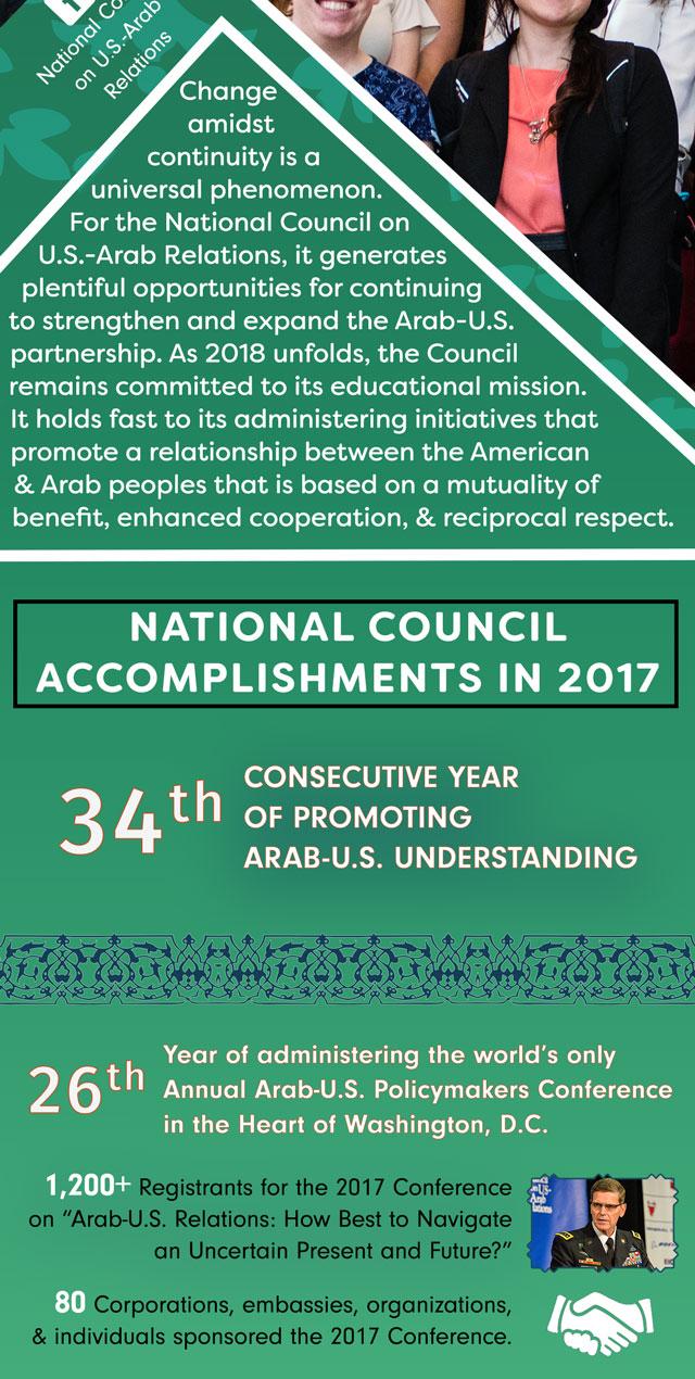 NCUSAR 2017 Highlights